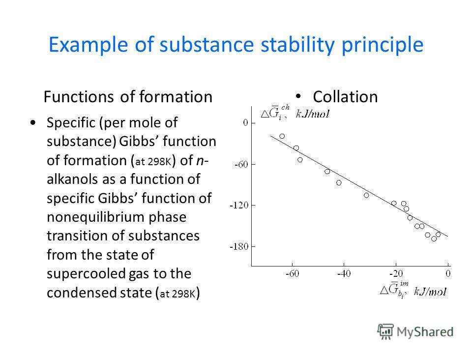 Specific (per mole of substance) Gibbs function of formation ( at 298K ) of n- alkanols as a function of specific Gibbs function of nonequilibrium phase transition of substances from the state of supercooled gas to the condensed state ( at 298K ) Exa