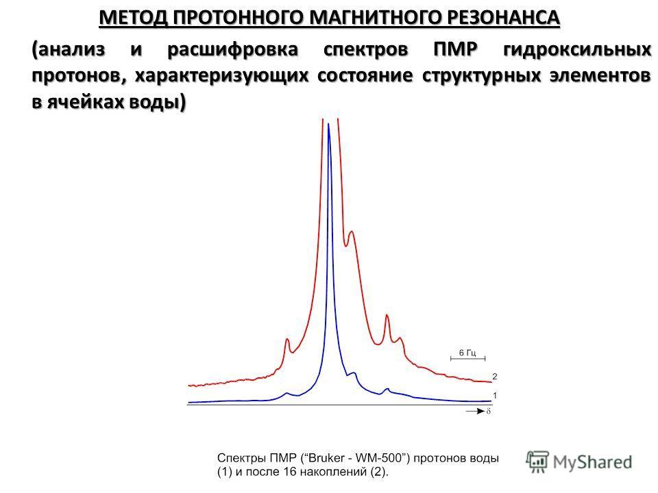 МЕТОД ПРОТОННОГО МАГНИТНОГО РЕЗОНАНСА (анализ и расшифровка спектров ПМР гидроксильных протонов, характеризующих состояние структурных элементов в ячейках воды)