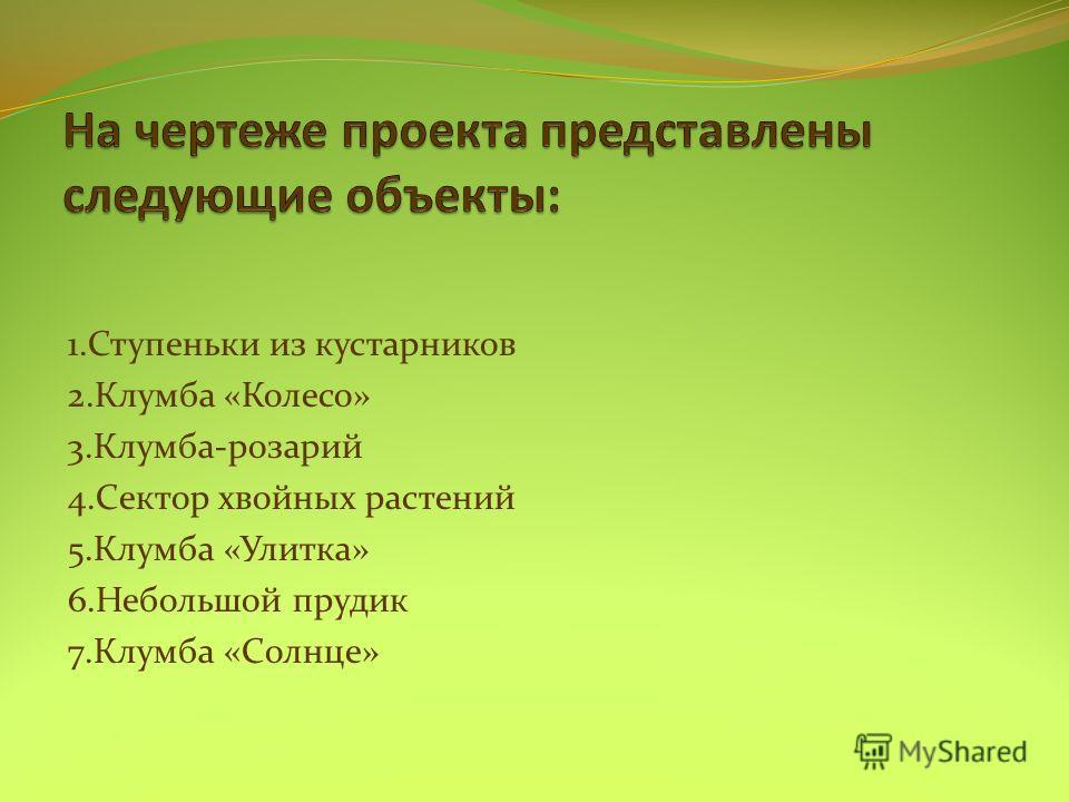 1.Ступеньки из кустарников 2.Клумба «Колесо» 3.Клумба-розарий 4.Сектор хвойных растений 5.Клумба «Улитка» 6.Небольшой прудик 7.Клумба «Солнце»