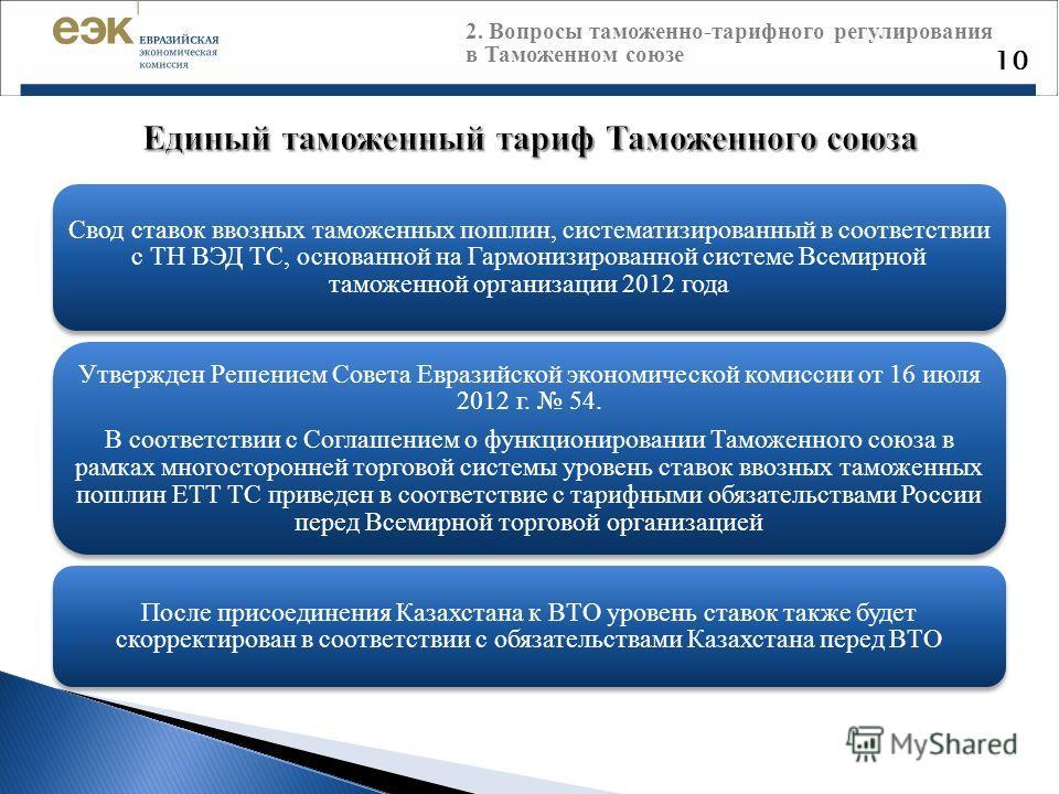 Свод ставок ввозных таможенных пошлин, систематизированный в соответствии с ТН ВЭД ТС, основанной на Гармонизированной системе Всемирной таможенной организации 2012 года Утвержден Решением Совета Евразийской экономической комиссии от 16 июля 2012 г.