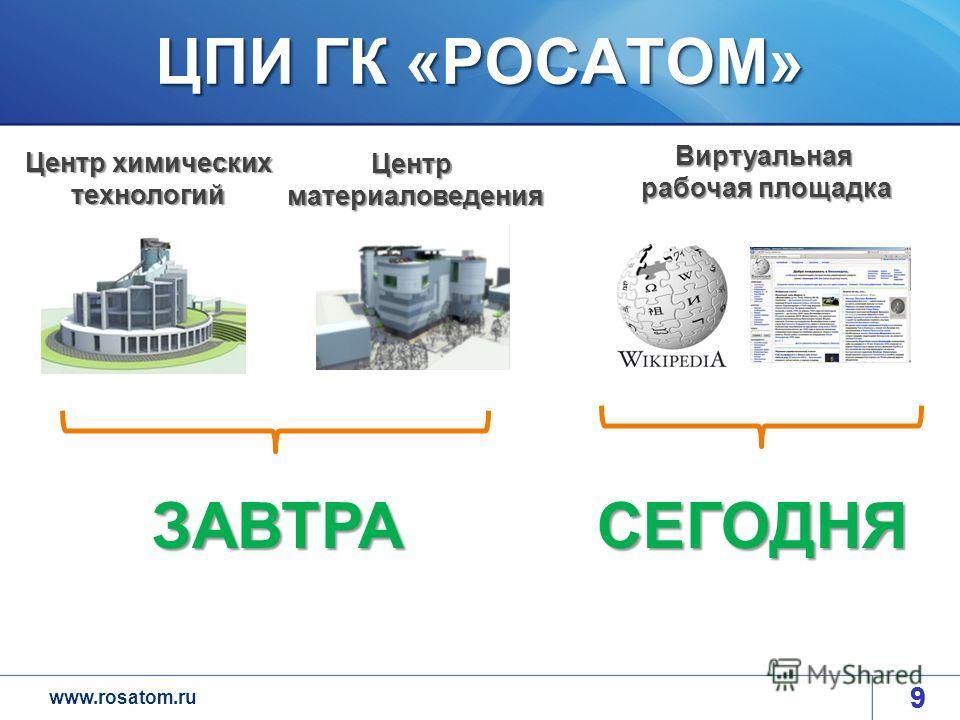 www.rosatom.ru ЦПИ ГК «РОСАТОМ» 99 Центр химических технологий Центр материаловедения Виртуальная рабочая площадка ЗАВТРАСЕГОДНЯ