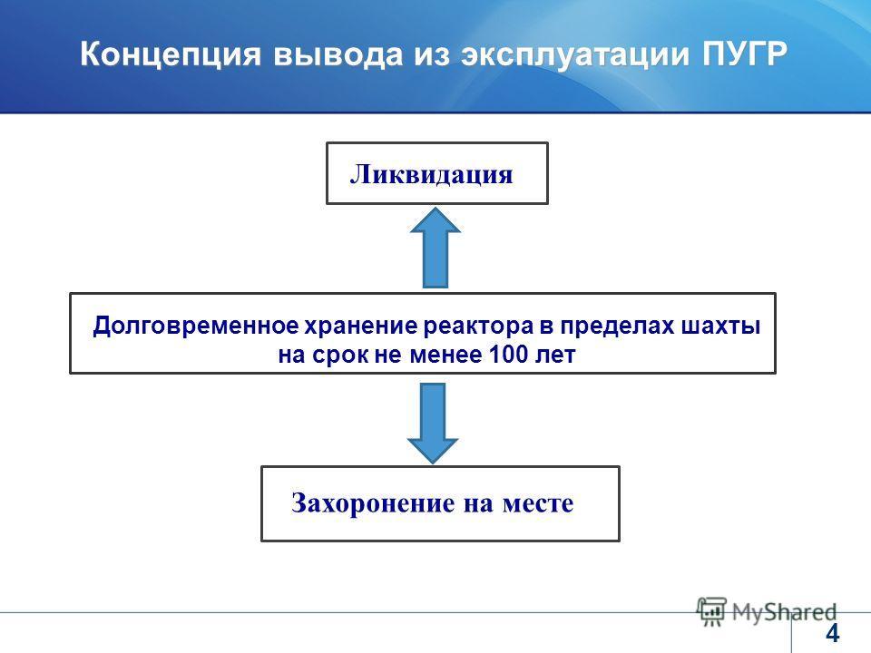 4 Концепция вывода из эксплуатации ПУГР Ликвидация Долговременное хранение реактора в пределах шахты на срок не менее 100 лет Захоронение на месте