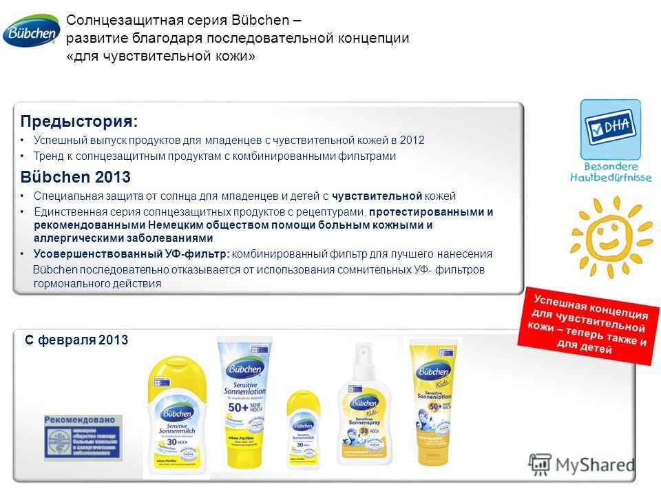 С февраля 2013 Солнцезащитная серия Bübchen – развитие благодаря последовательной концепции «для чувствительной кожи» Предыстория: Успешный выпуск продуктов для младенцев с чувствительной кожей в 2012 Тренд к солнцезащитным продуктам с комбинированны