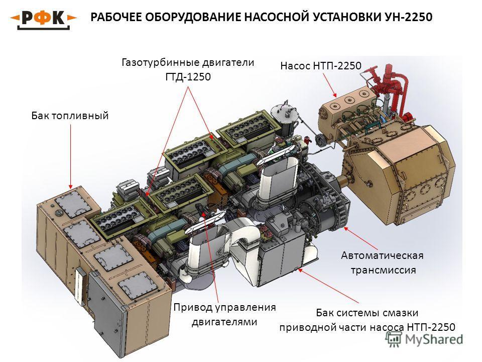 Бак топливный Газотурбинные двигатели ГТД-1250 Насос НТП-2250 Автоматическая трансмиссия Бак системы смазки приводной части насоса НТП-2250 РАБОЧЕЕ ОБОРУДОВАНИЕ НАСОСНОЙ УСТАНОВКИ УН-2250 Привод управления двигателями