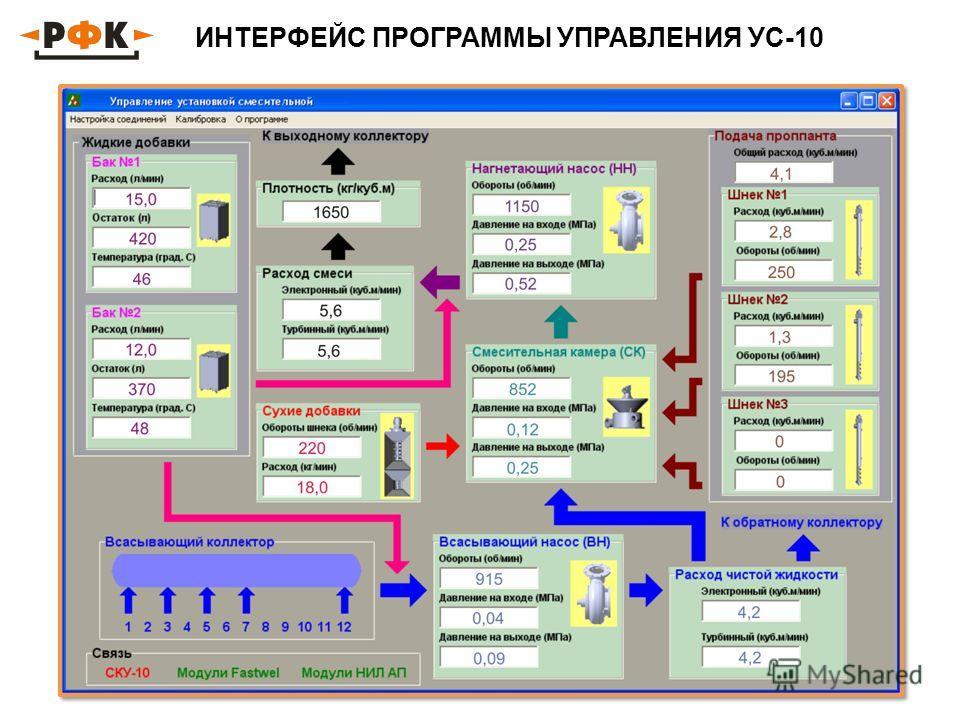 ИНТЕРФЕЙС ПРОГРАММЫ УПРАВЛЕНИЯ УС-10