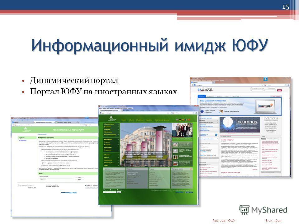 Информационный имидж ЮФУ Динамический портал Портал ЮФУ на иностранных языках 8 октября 2012 г. Ректорат ЮФУ 15