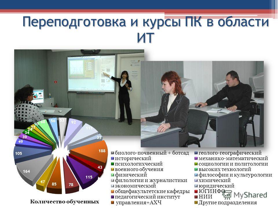 Переподготовка и курсы ПК в области ИТ