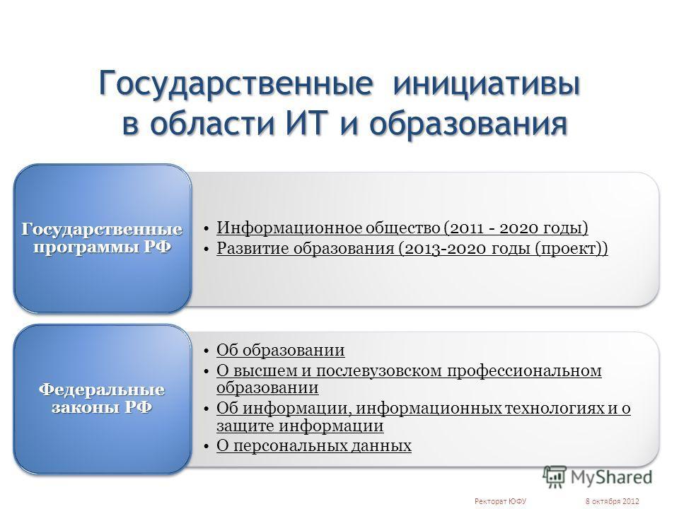 Государственные инициативы в области ИТ и образования 8 октября 2012Ректорат ЮФУ 3 Информационное общество (2011 - 2020 годы) Развитие образования (2013-2020 годы (проект))Развитие образования (2013-2020 годы (проект)) Государственные программы РФ Об