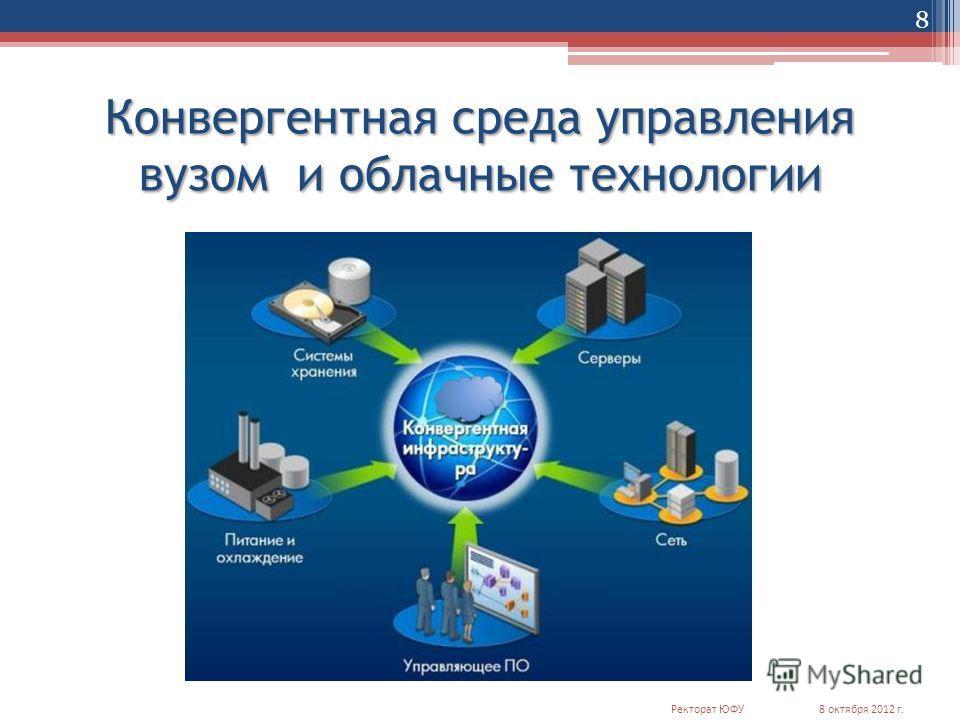 Конвергентная среда управления вузом и облачные технологии 8 8 октября 2012 г.Ректорат ЮФУ