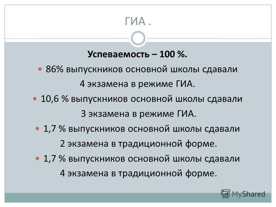 ГИА. Успеваемость – 100 %. 86% выпускников основной школы сдавали 4 экзамена в режиме ГИА. 10,6 % выпускников основной школы сдавали 3 экзамена в режиме ГИА. 1,7 % выпускников основной школы сдавали 2 экзамена в традиционной форме. 1,7 % выпускников