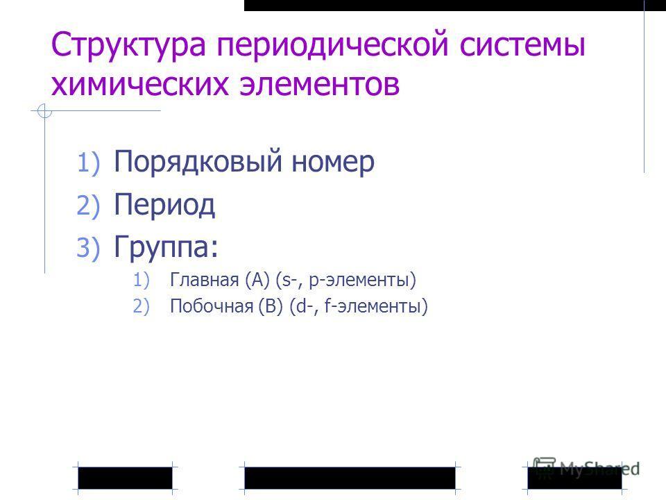 Структура периодической системы химических элементов 1) Порядковый номер 2) Период 3) Группа: 1)Главная (А) (s-, p-элементы) 2)Побочная (В) (d-, f-элементы)