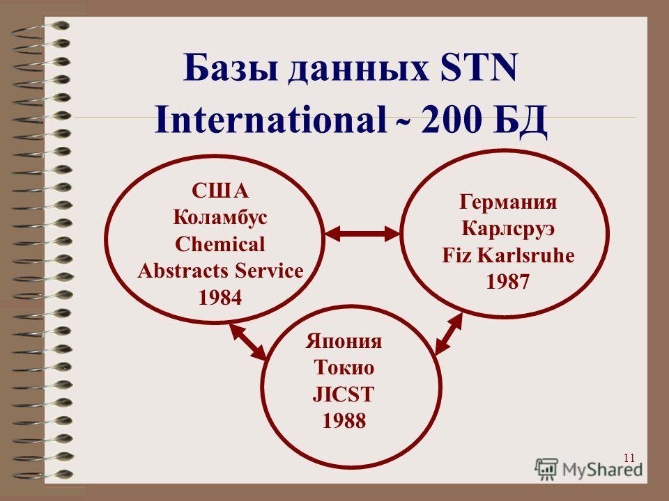 11 Базы данных STN International ˜ 200 БД США Коламбус Chemical Abstracts Service 1984 Германия Карлсруэ Fiz Karlsruhe 1987 Япония Токио JICST 1988