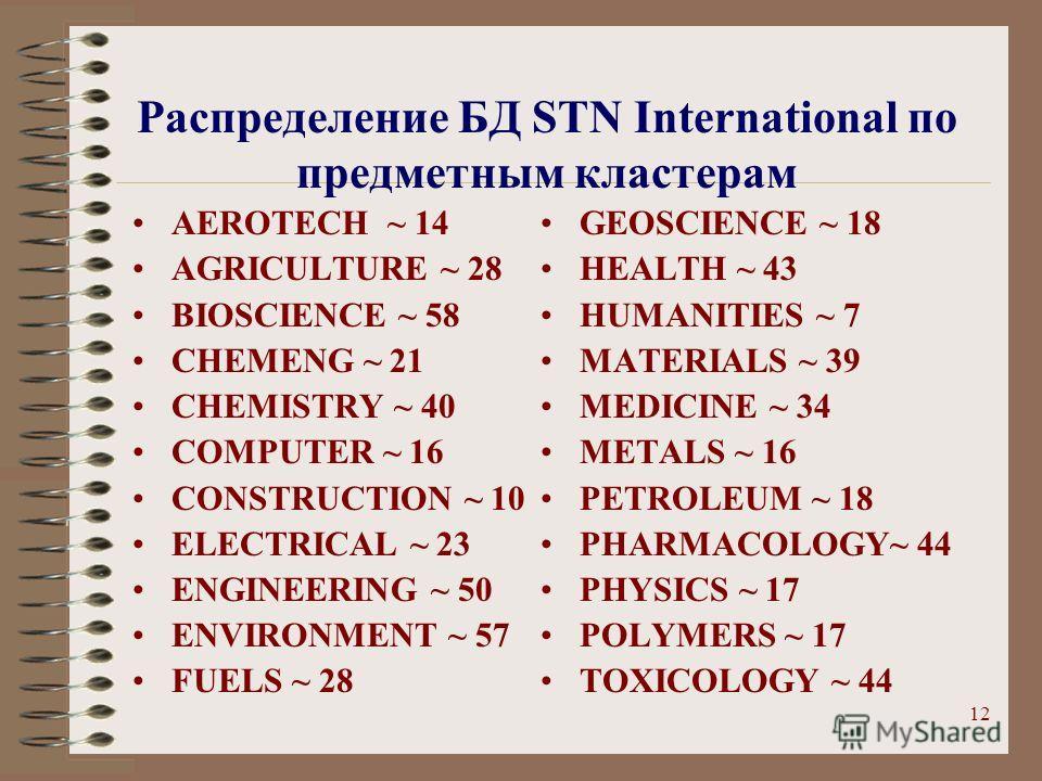 12 Распределение БД STN International по предметным кластерам AEROTECH ~ 14 AGRICULTURE ~ 28 BIOSCIENCE ~ 58 CHEMENG ~ 21 CHEMISTRY ~ 40 COMPUTER ~ 16 CONSTRUCTION ~ 10 ELECTRICAL ~ 23 ENGINEERING ~ 50 ENVIRONMENT ~ 57 FUELS ~ 28 GEOSCIENCE ~ 18 HEAL