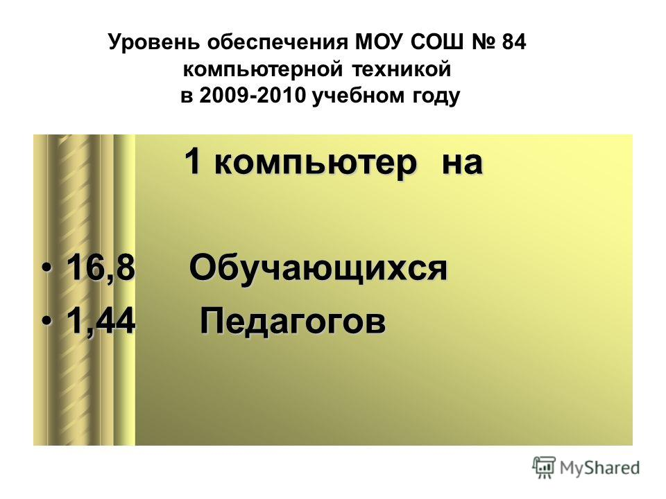 1 компьютер на 16,8 Обучающихся16,8 Обучающихся 1,44 Педагогов1,44 Педагогов Уровень обеспечения МОУ СОШ 84 компьютерной техникой в 2009-2010 учебном году