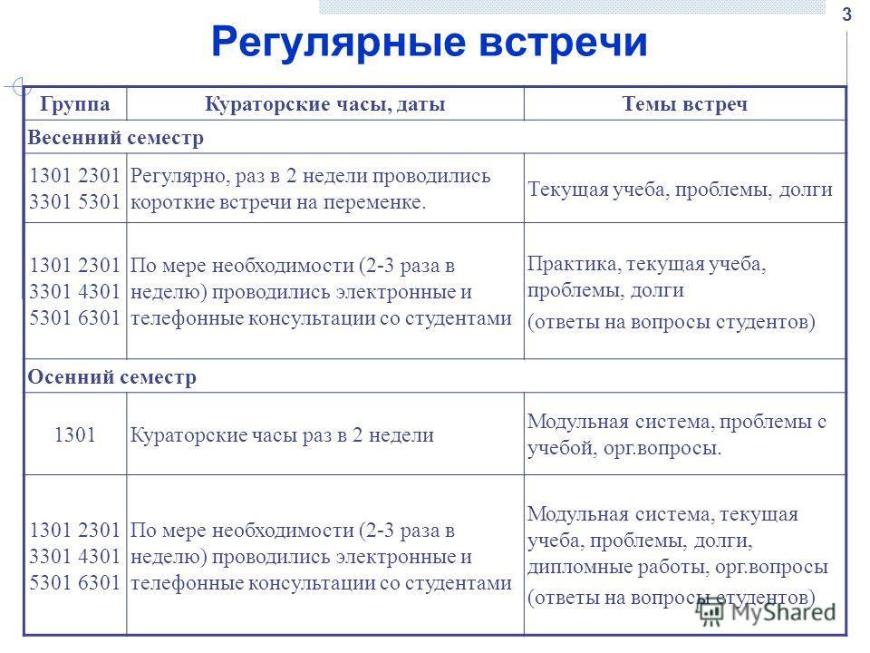 Доклад О Проделанной Работе За Год Образец - фото 11