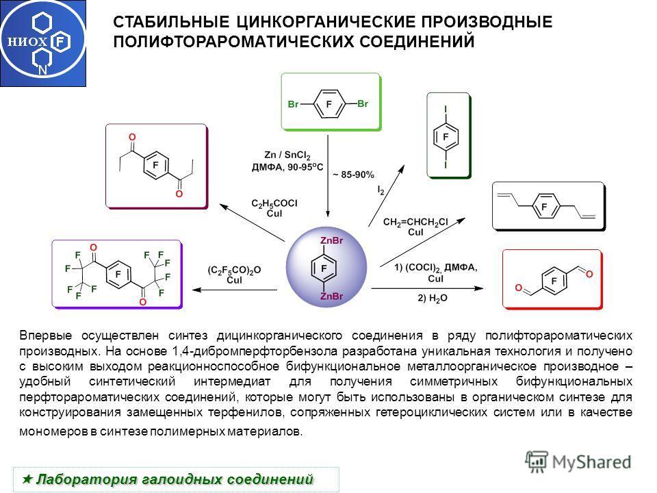СТАБИЛЬНЫЕ ЦИНКОРГАНИЧЕСКИЕ ПРОИЗВОДНЫЕ ПОЛИФТОРАРОМАТИЧЕСКИХ СОЕДИНЕНИЙ Лаборатория галоидных соединений Лаборатория галоидных соединений Впервые осуществлен синтез дицинкорганического соединения в ряду полифторароматических производных. На основе 1