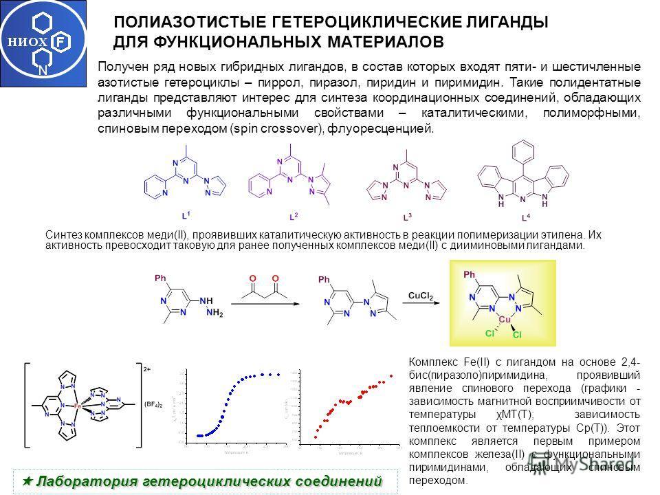 ПОЛИАЗОТИСТЫЕ ГЕТЕРОЦИКЛИЧЕСКИЕ ЛИГАНДЫ ДЛЯ ФУНКЦИОНАЛЬНЫХ МАТЕРИАЛОВ Лаборатория гетероциклических соединений Лаборатория гетероциклических соединений Получен ряд новых гибридных лигандов, в состав которых входят пяти- и шестичленные азотистые гетер