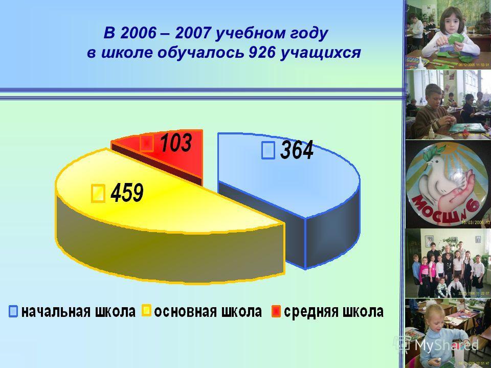 В 2006 – 2007 учебном году в школе обучалось 926 учащихся