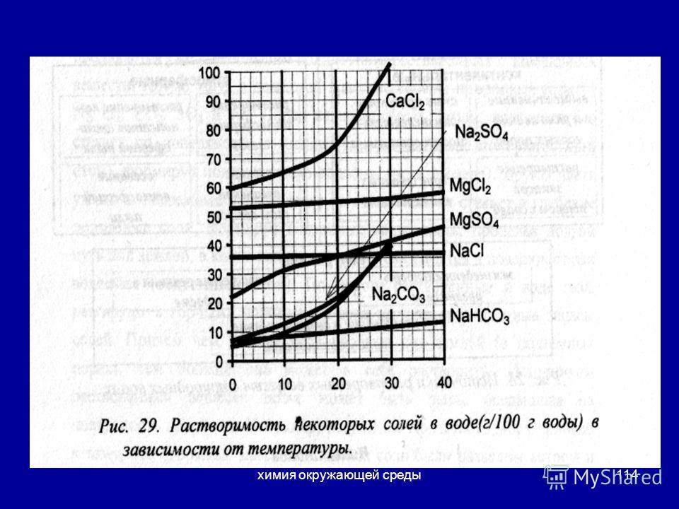 химия окружающей среды114