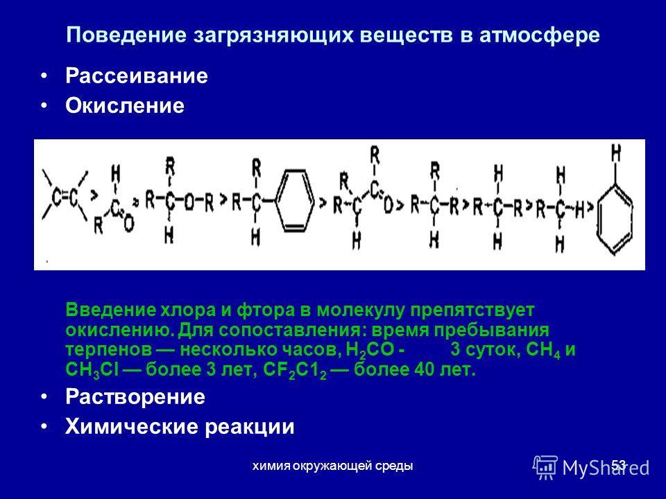 химия окружающей среды53 Поведение загрязняющих веществ в атмосфере Рассеивание Окисление Введение хлора и фтора в молекулу препятствует окислению. Для сопоставления: время пребывания терпенов несколько часов, Н 2 СО - 3 суток, СН 4 и СН 3 Сl более 3