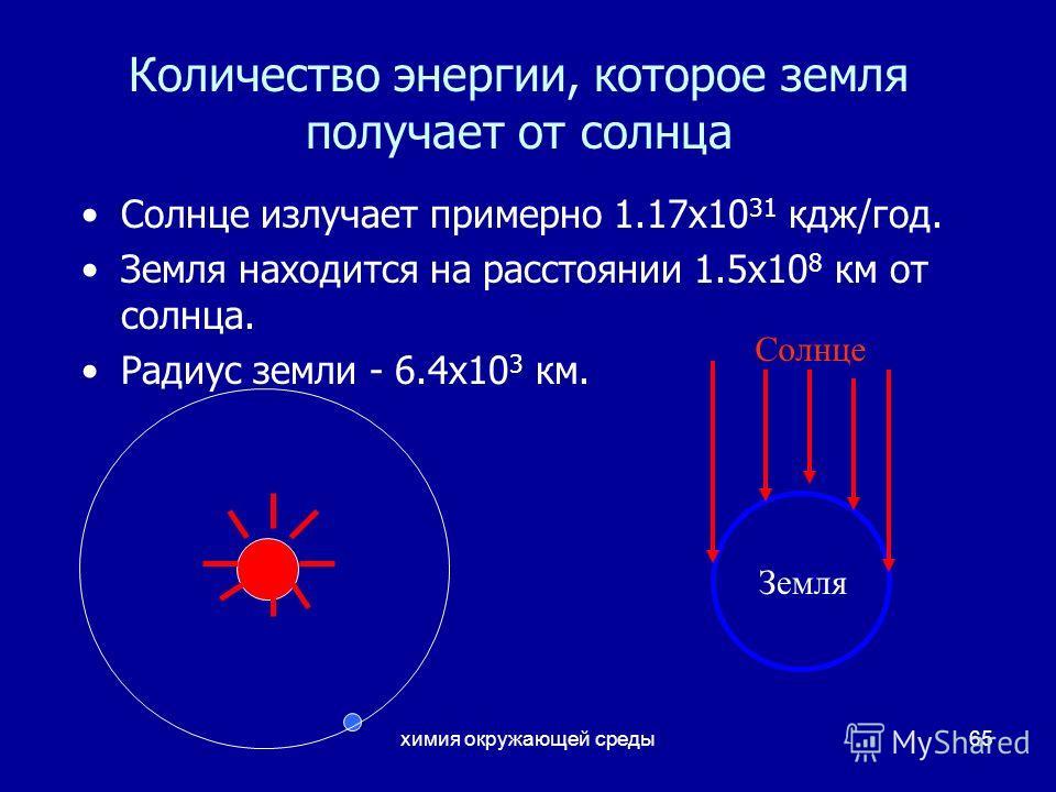 химия окружающей среды65 Количество энергии, которое земля получает от солнца Солнце излучает примерно 1.17x10 31 кдж/год. Земля находится на расстоянии 1.5x10 8 км от солнца. Радиус земли - 6.4x10 3 км. Солнце Земля