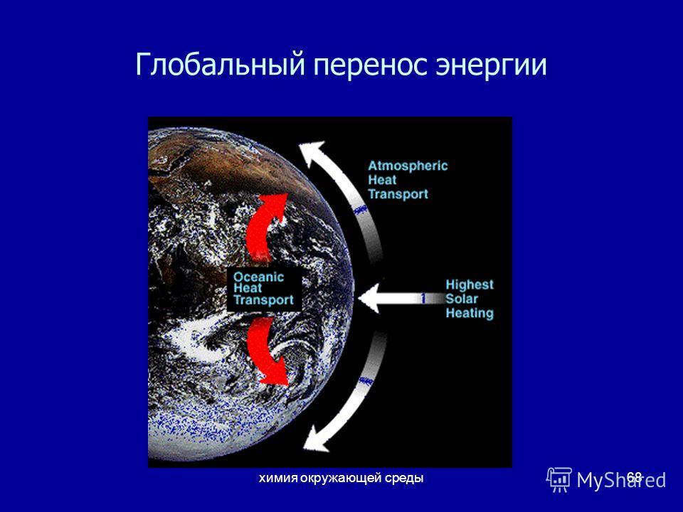 химия окружающей среды68 Глобальный перенос энергии