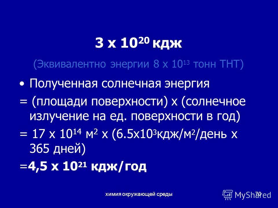 химия окружающей среды70 Полученная солнечная энергия = (площади поверхности) x (солнечное излучение на ед. поверхности в год) = 17 х 10 14 м 2 x (6.5x10 3 кдж/м 2 /день x 365 дней) =4,5 x 10 21 кдж/год 3 х 10 20 кдж (Эквивалентно энергии 8 x 10 13 т