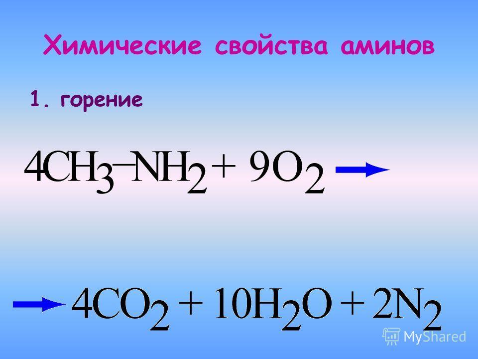 Химические свойства аминов 1. горение