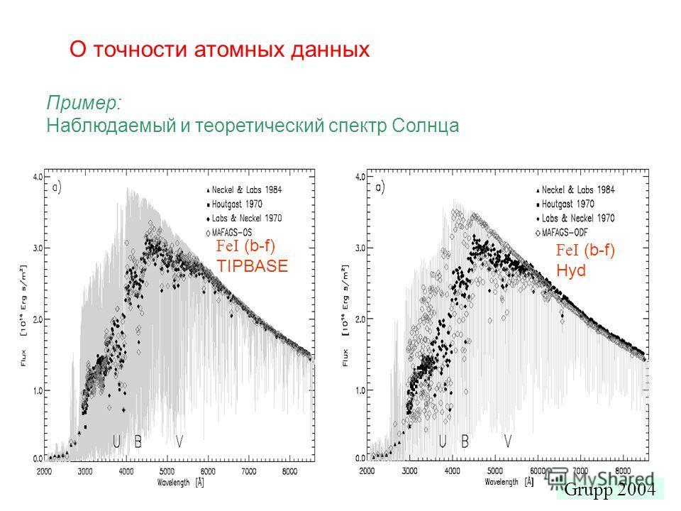 О точности атомных данных Пример: Наблюдаемый и теоретический спектр Солнца FeI (b-f) TIPBASE FeI (b-f) Hyd Grupp 2004