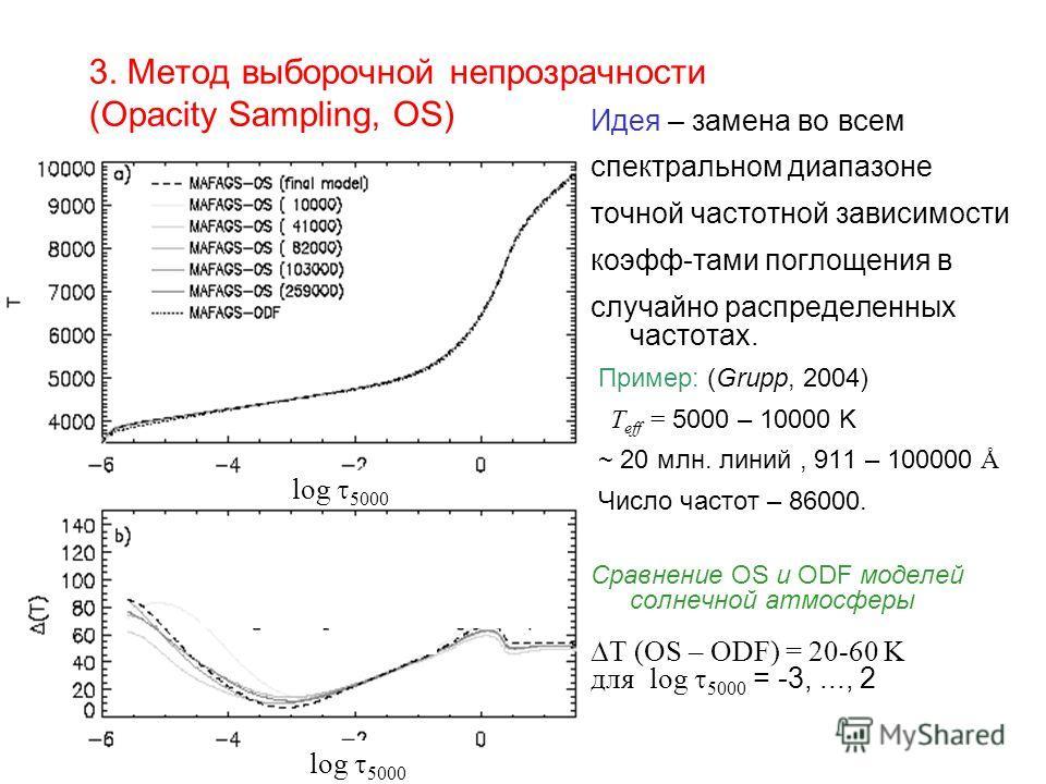 3. Метод выборочной непрозрачности (Opacity Sampling, OS) Идея – замена во всем спектральном диапазоне точной частотной зависимости коэфф-тами поглощения в случайно распределенных частотах. Пример: (Grupp, 2004) T eff = 5000 – 10000 K ~ 20 млн. линий