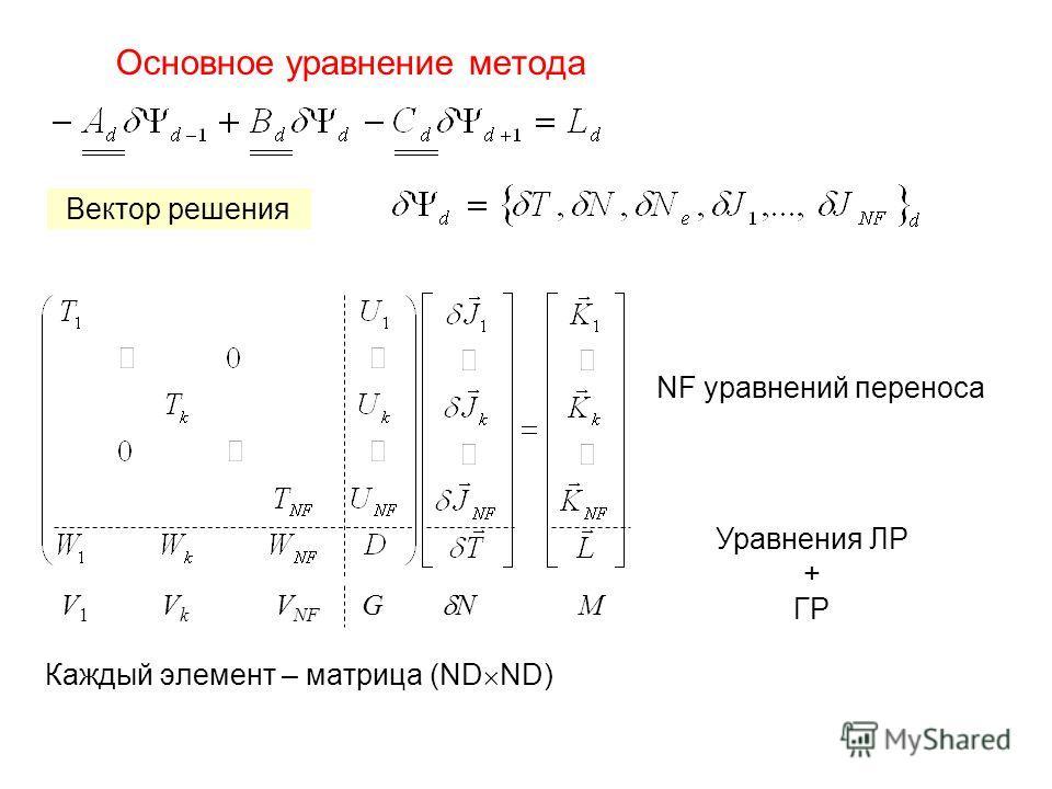 Основное уравнение метода Каждый элемент – матрица (ND ND) NF уравнений переноса Уравнения ЛР + ГР Вектор решения V 1 V k V NF G N M