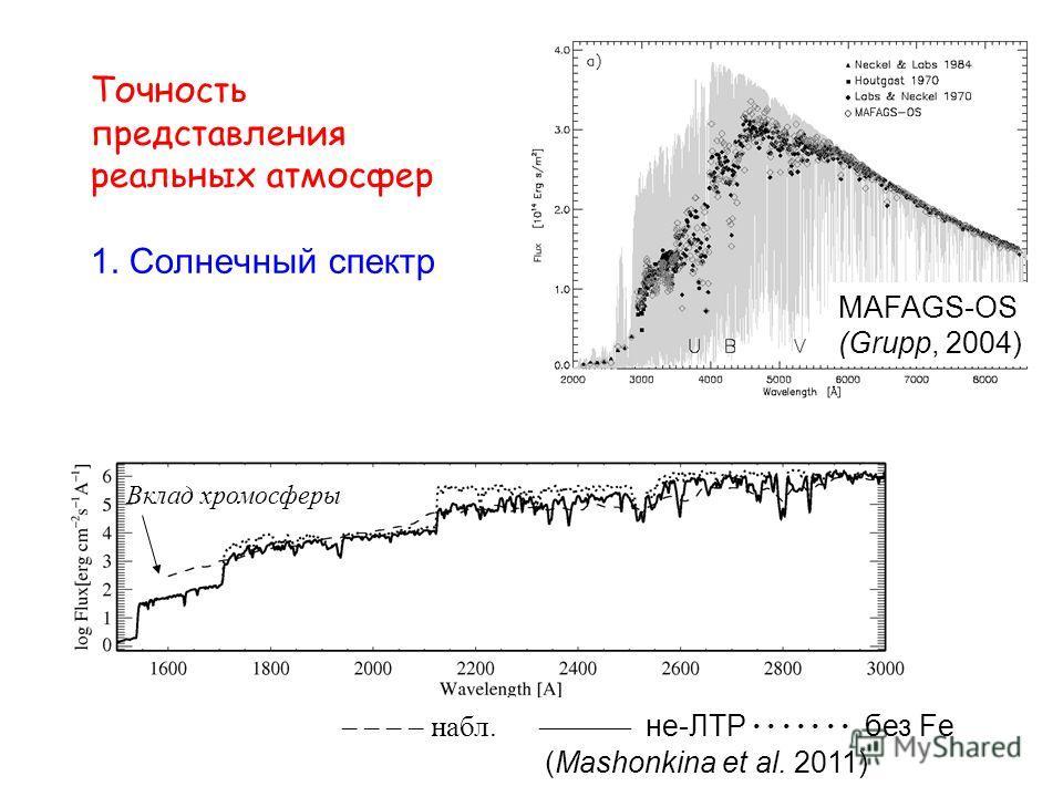 Точность представления реальных атмосфер 1. Солнечный спектр MAFAGS-OS (Grupp, 2004) Вклад хромосферы – – – – набл. не-ЛТР · · · · · · · без Fe (Mashonkina et al. 2011)