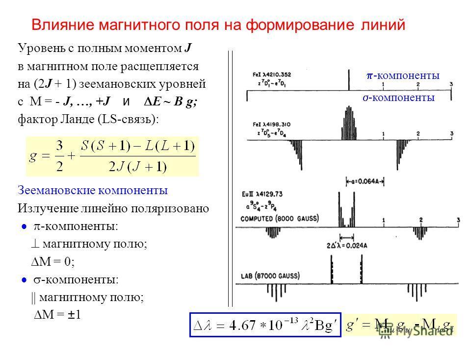 Влияние магнитного поля на формирование линий Уровень с полным моментом J в магнитном поле расщепляется на (2J + 1) зеемановских уровней с M = - J, …, +J и E ~ B g; фактор Ланде (LS-связь): Зеемановские компоненты Излучение линейно поляризовано -комп