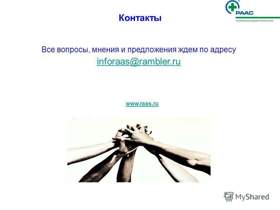 Контакты www.raas.ru Все вопросы, мнения и предложения ждем по адресу inforaas@rambler.ru inforaas@rambler.ru