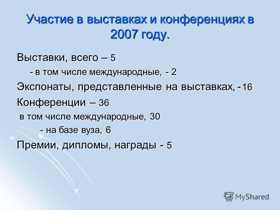 Участие в выставках и конференциях в 2007 году. Выставки, всего – 5 - в том числе международные, - 2 - в том числе международные, - 2 Экспонаты, представленные на выставках, - 16 Конференции – 36 в том числе международные, 30 в том числе международны