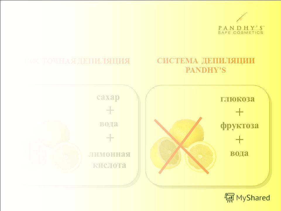 ВОСТОЧНАЯ ДЕПИЛЯЦИЯ сахар вода лимонная кислота + + глюкоза фруктоза вода + + СИСТЕМА ДЕПИЛЯЦИИ PANDHY'S