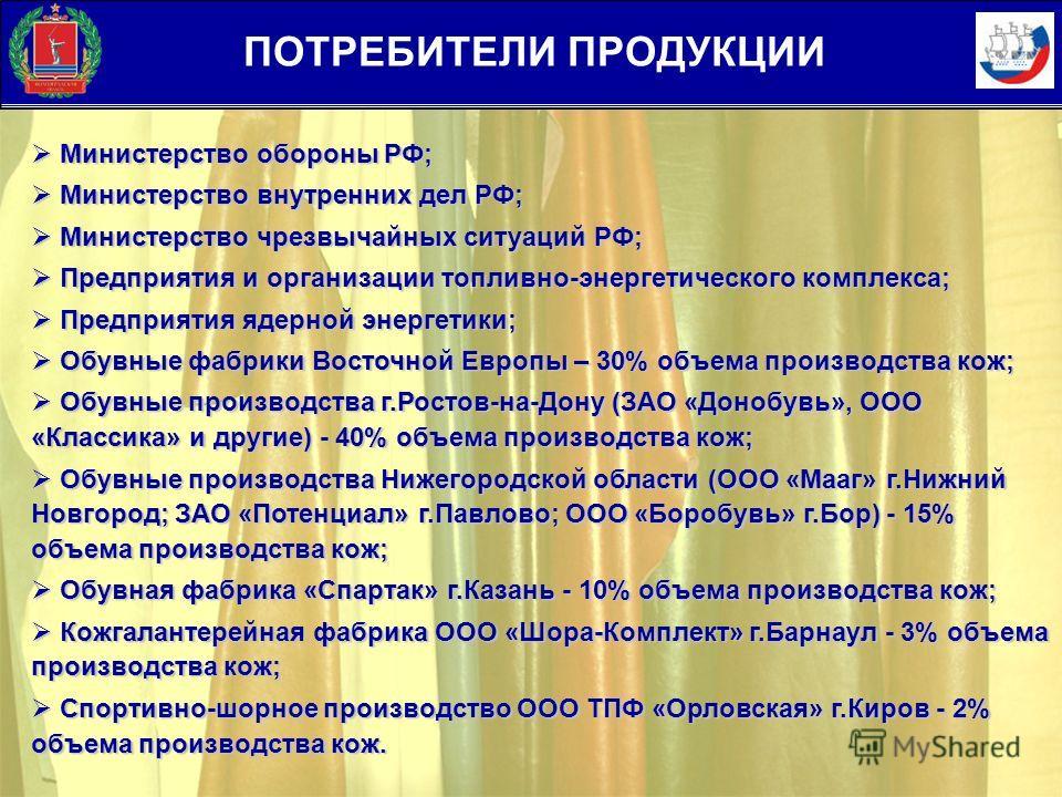 Министерство обороны РФ; Министерство обороны РФ; Министерство внутренних дел РФ; Министерство внутренних дел РФ; Министерство чрезвычайных ситуаций РФ; Министерство чрезвычайных ситуаций РФ; Предприятия и организации топливно-энергетического комплек