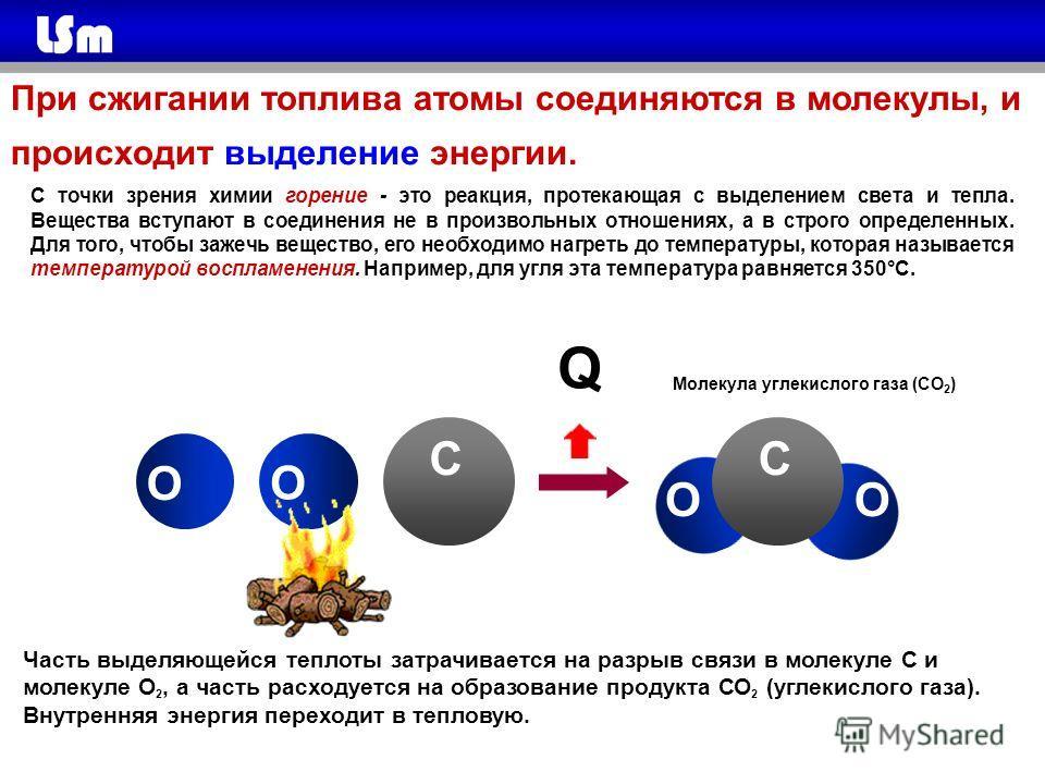 Q При сжигании топлива атомы соединяются в молекулы, и происходит выделение энергии. Молекула углекислого газа (СО 2 ) О О ОО СС С точки зрения химии горение - это реакция, протекающая с выделением света и тепла. Вещества вступают в соединения не в п