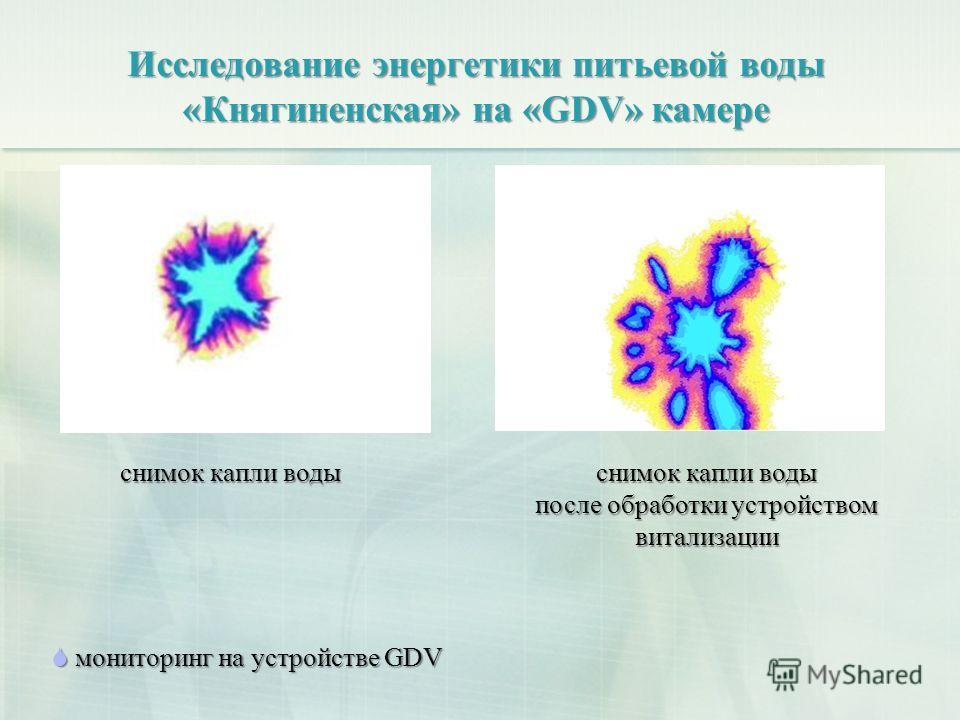Исследование энергетики питьевой воды «Княгиненская» на «GDV» камере мониторинг на устройстве GDV мониторинг на устройстве GDV снимок капли воды после обработки устройством витализации