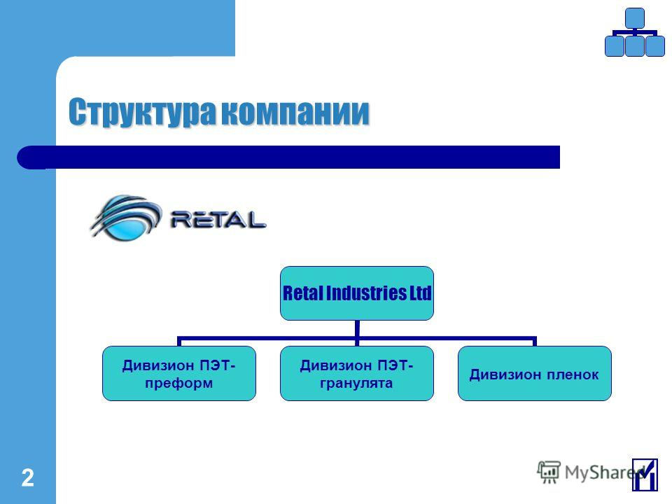 2 Retal Industries Ltd Дивизион ПЭТ-преформ Дивизион ПЭТ- гранулята Дивизион пленок Структура компании