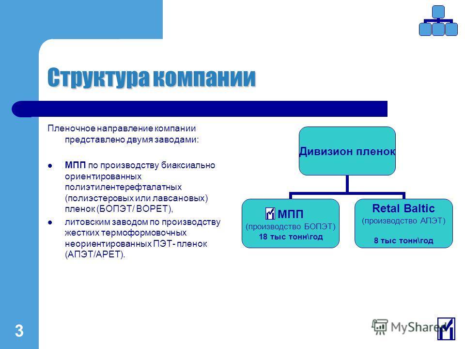 3 Пленочное направление компании представлено двумя заводами: МПП по производству биаксиально ориентированных полиэтилентерефталатных (полиэстеровых или лавсановых) пленок (БОПЭТ/ BOPET), литовским заводом по производству жестких термоформовочных нео