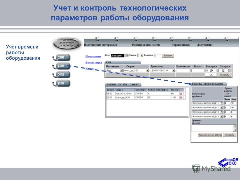 Учет и контроль технологических параметров работы оборудования Учет времени работы оборудования