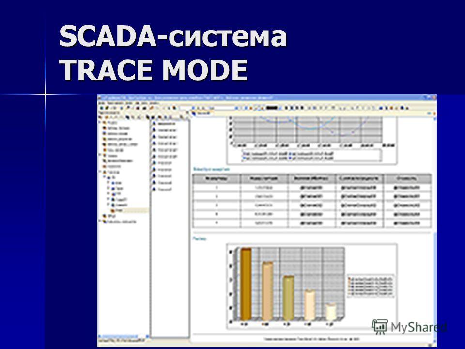SCADA-система TRACE MODE