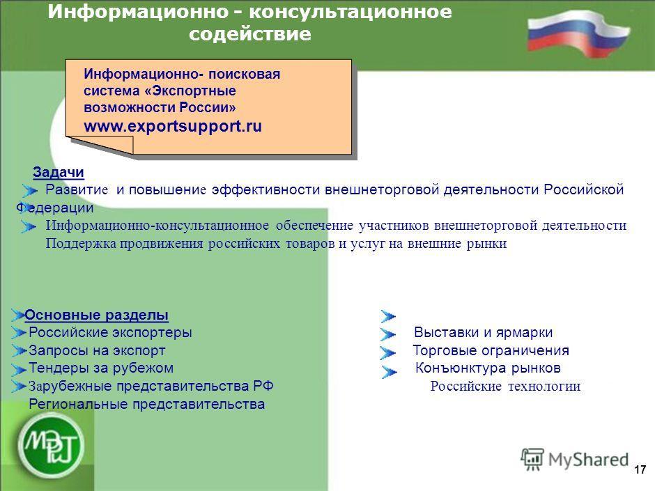 19 Распределение возмещений на уплату процентов по кредитам, полученным российскими экспортерами промышленной продукции в российских кредитных организациях (2006 г)