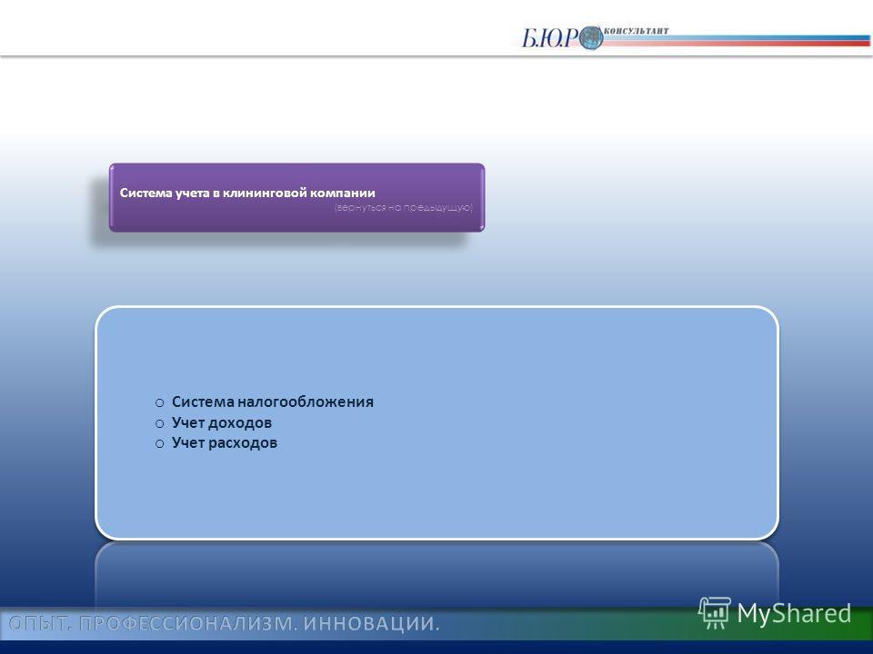 Система учета в клининговой компании (вернуться на предыдущую) Система учета в клининговой компании (вернуться на предыдущую)