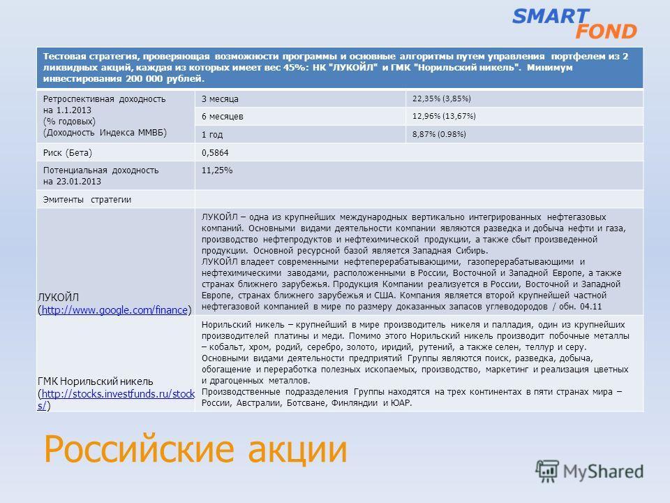 Российские акции Тестовая стратегия, проверяющая возможности программы и основные алгоритмы путем управления портфелем из 2 ликвидных акций, каждая из которых имеет вес 45%: НК