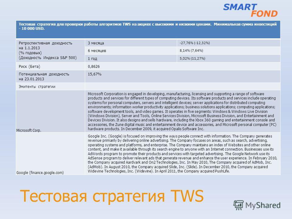 Тестовая стратегия TWS Тестовая стратегия для проверки работы алгоритмов TWS на акциях с высокими и низкими ценами. Минимальная сумма инвестиций - 10 000 USD. Ретроспективная доходность на 1.1.2013 (% годовых) (Доходность Индекса S&P 500) 3 месяца -2