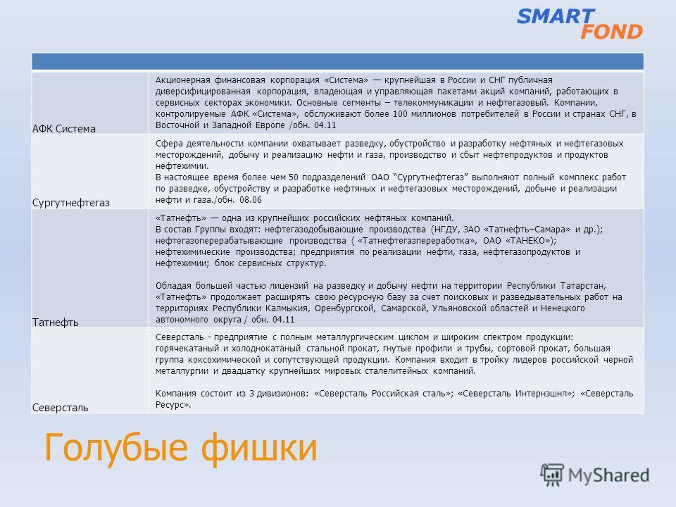 Голубые фишки АФК Система Акционерная финансовая корпорация «Система» крупнейшая в России и СНГ публичная диверсифицированная корпорация, владеющая и управляющая пакетами акций компаний, работающих в сервисных секторах экономики. Основные сегменты –
