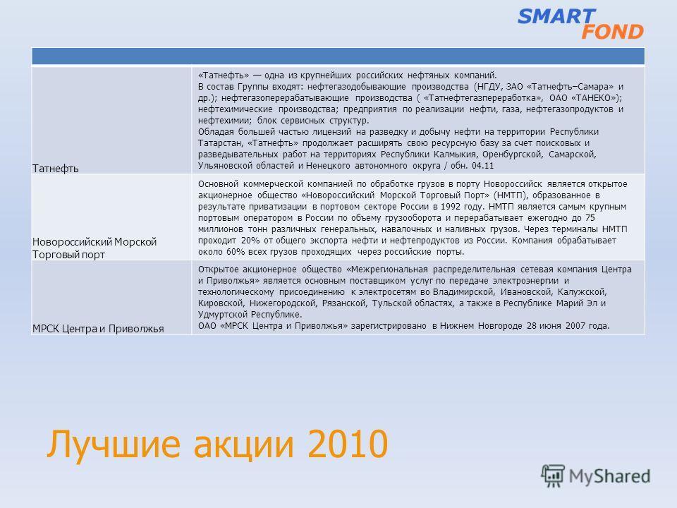 Лучшие акции 2010 Татнефть «Татнефть» одна из крупнейших российских нефтяных компаний. В состав Группы входят: нефтегазодобывающие производства (НГДУ, ЗАО «Татнефть–Самара» и др.); нефтегазоперерабатывающие производства ( «Татнефтегазпереработка», ОА