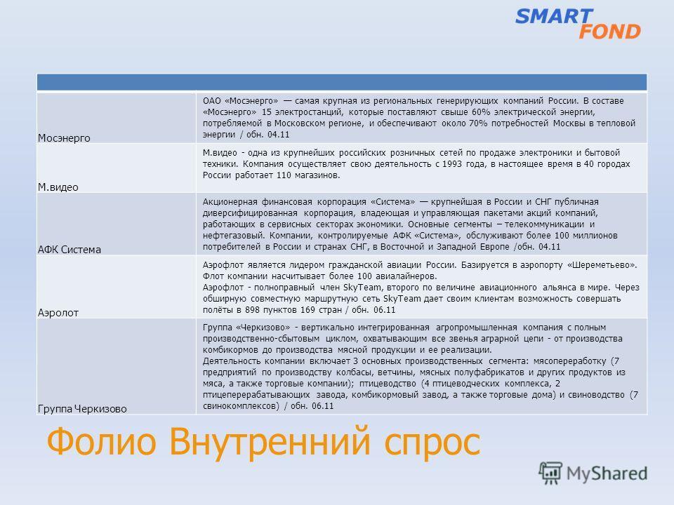 Фолио Внутренний спрос Мосэнерго ОАО «Мосэнерго» самая крупная из региональных генерирующих компаний России. В составе «Мосэнерго» 15 электростанций, которые поставляют свыше 60% электрической энергии, потребляемой в Московском регионе, и обеспечиваю